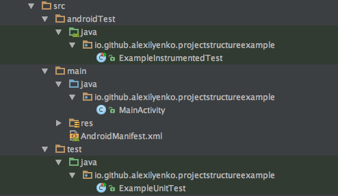 Default Android project structure