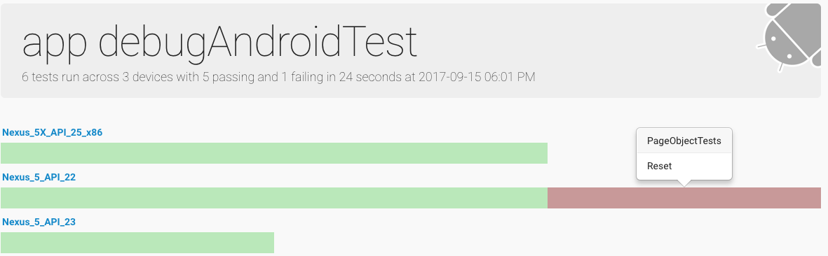 Parallel Android tests with Spoon